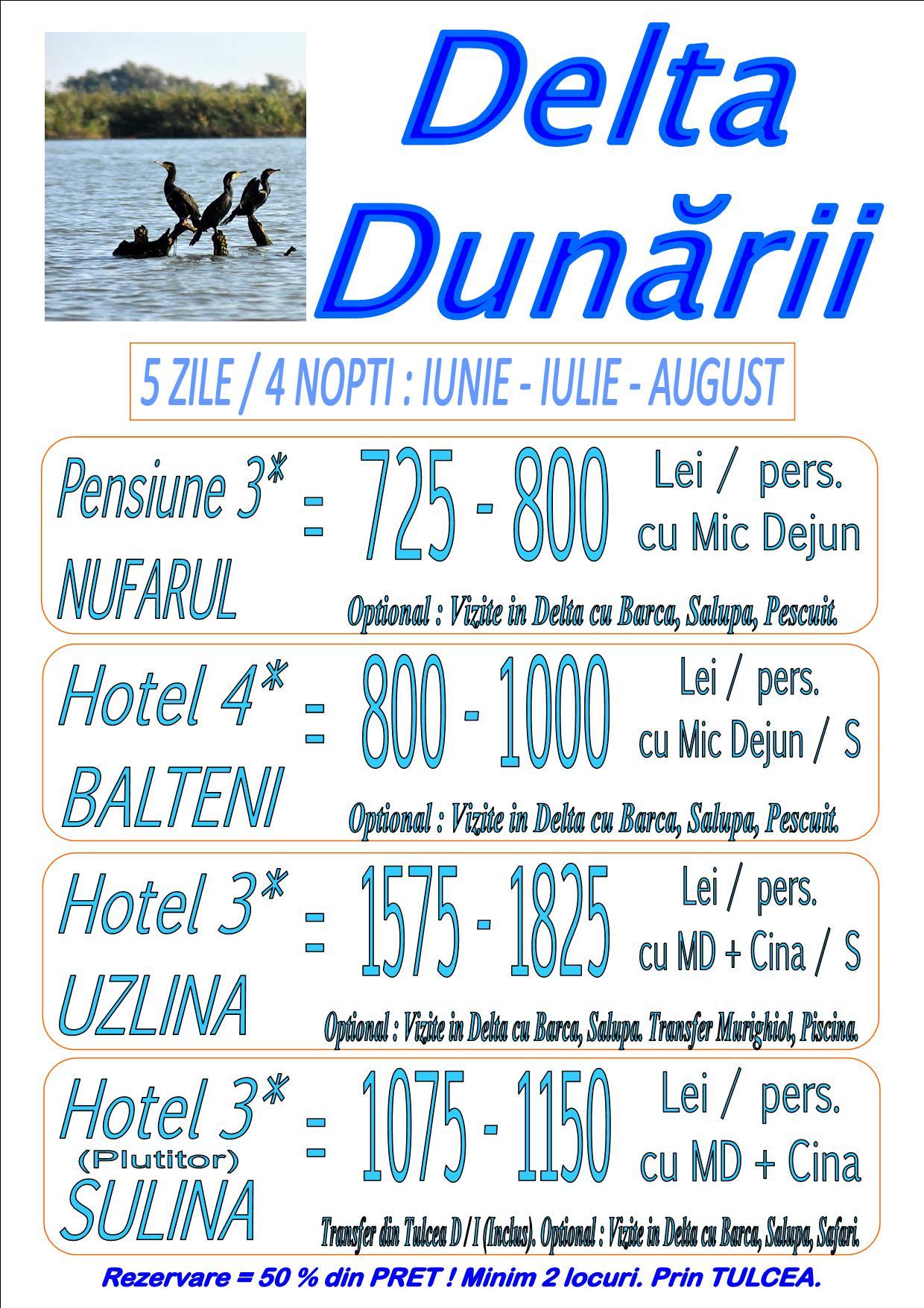 Delta Dunarii 2021