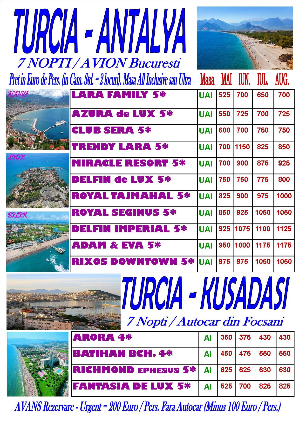 TURCIA 2021